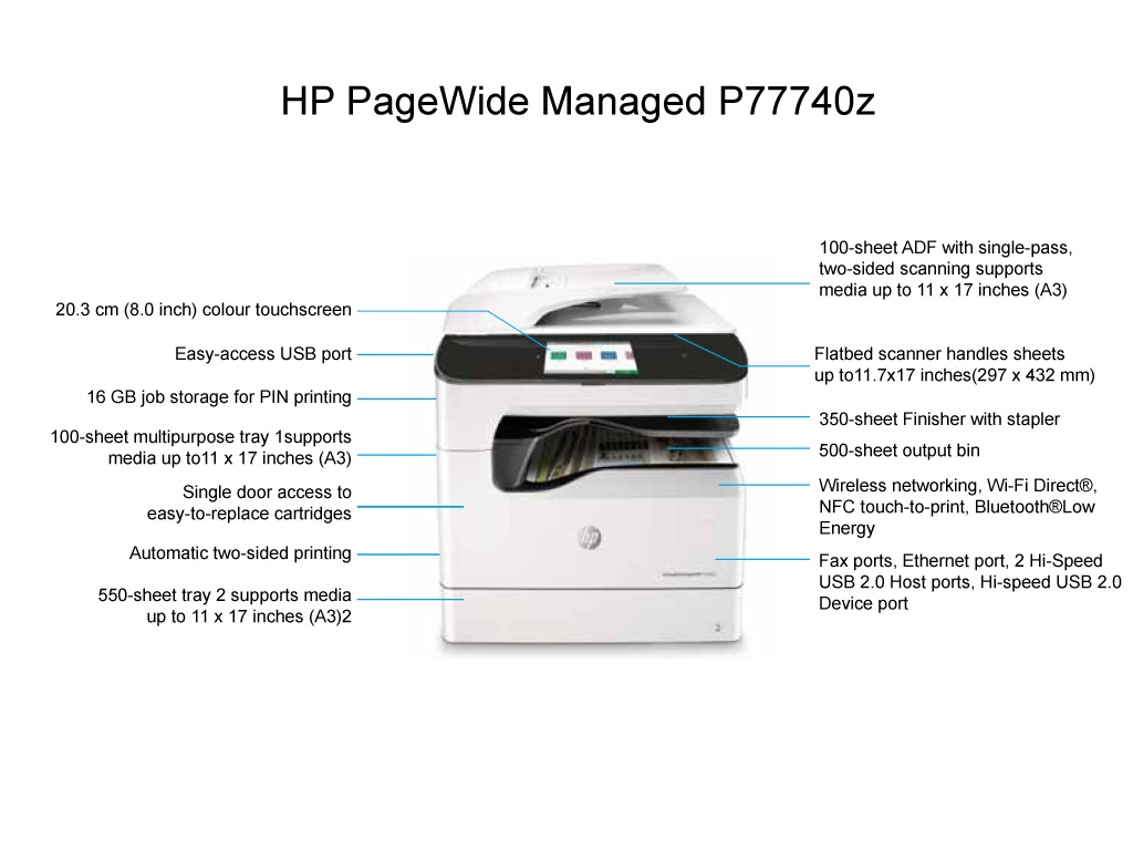 G C S  | HP P77740z PageWide Technology